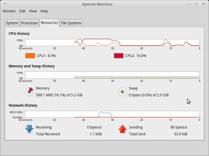 Linux Mint системный монитор