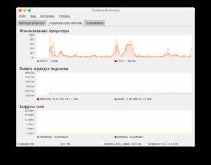 Rosa Linux R11 KDE Plasms после загрузки